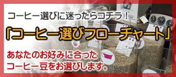 珈琲豆選びのフローチャート